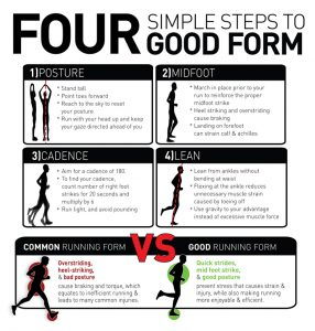 Good-running-form
